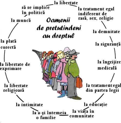 Imagini pentru drepturile omului