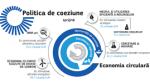 politica_de_coeziune